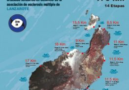 Vuelta a nado isla de Lanzarote